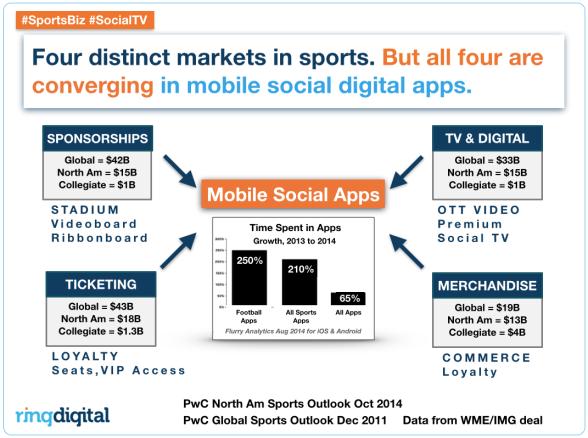 sports_market_size